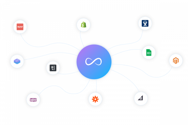 Onfleet Zapier Integration out of Beta